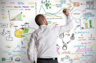 تحقیق در بازاریابی