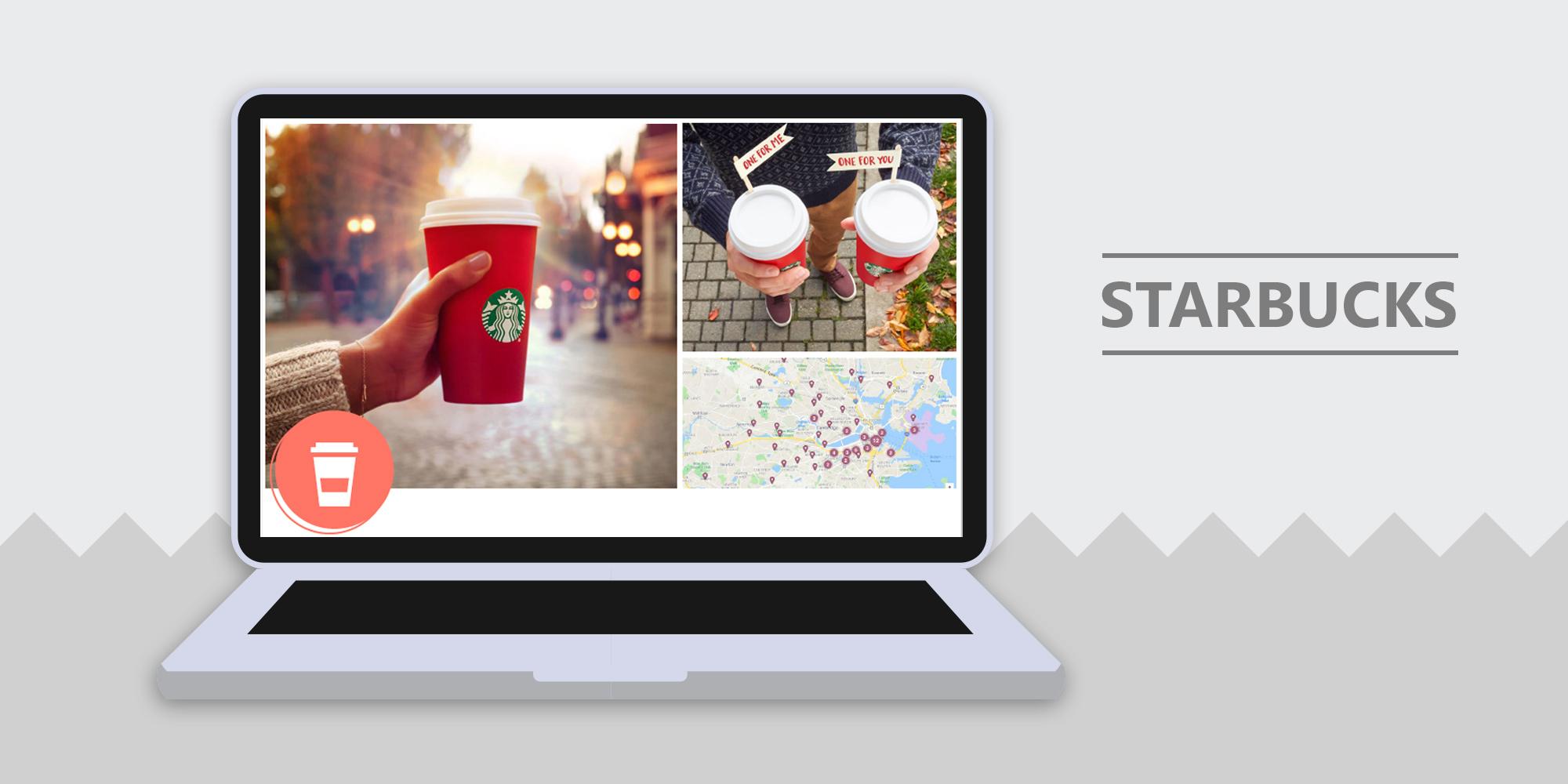 بازاریابی درون گرا ووب سایت