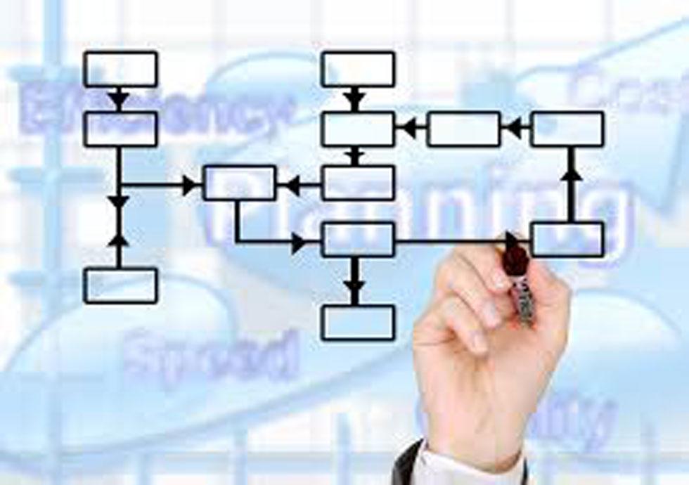 مبانی مدیریت استراتژیک و برنامه ریزی استراتژیک