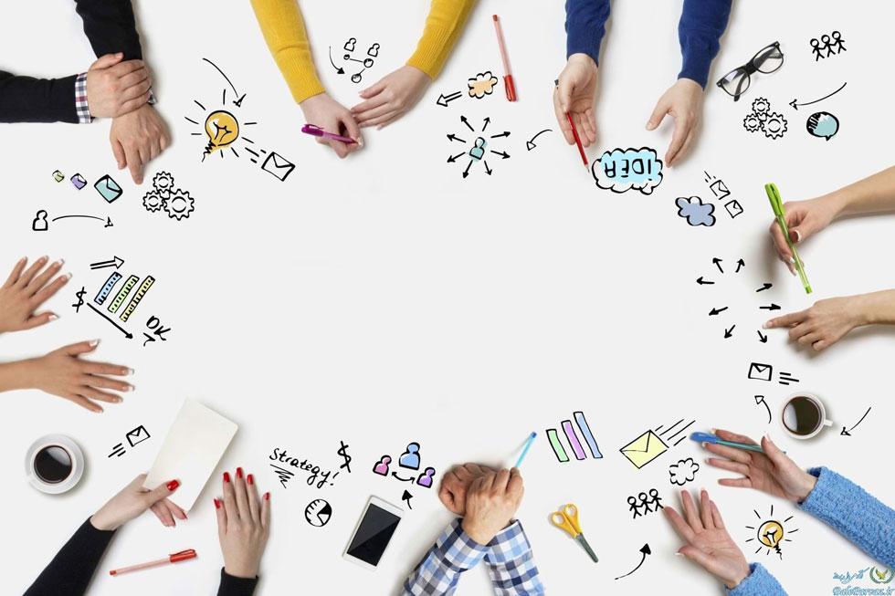مبانی مدیریت استراتژیک و فرایند آن