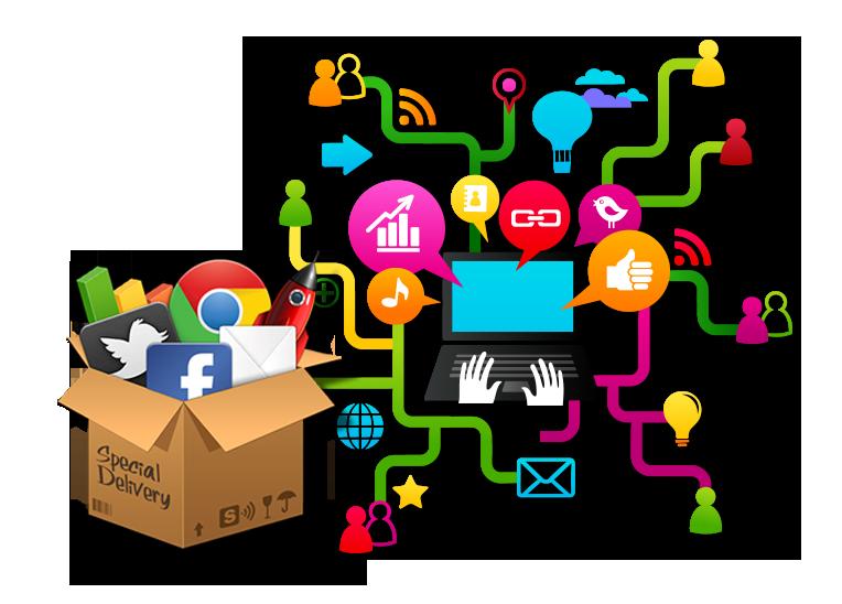 بازاریابی درون گرا وشبکه اجتماعی