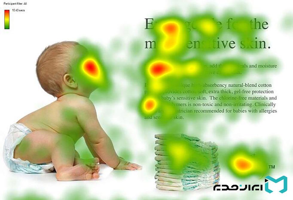 بازاریابی عصبی و نقشه حرارتی تبلیغ