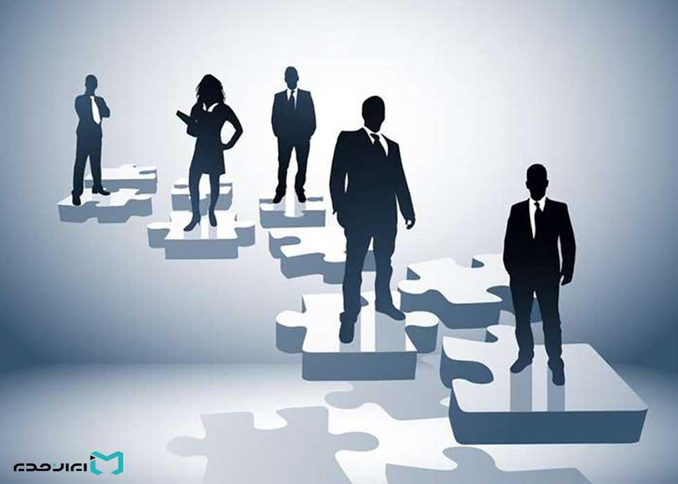 مدیریت منابع انسانی و رفتار نیروها