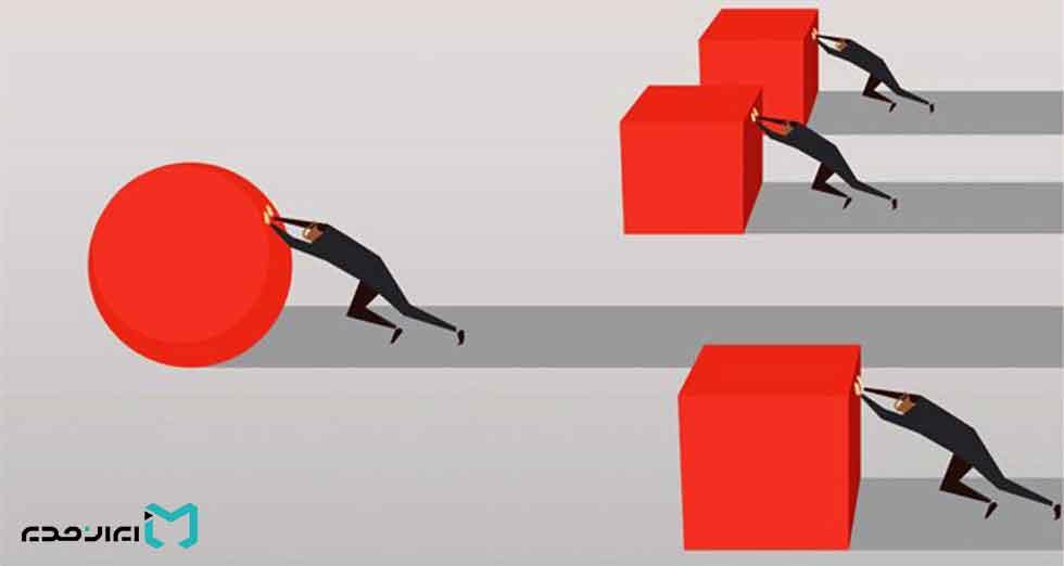 چالشها و فرصتهای رفتار سازمانی
