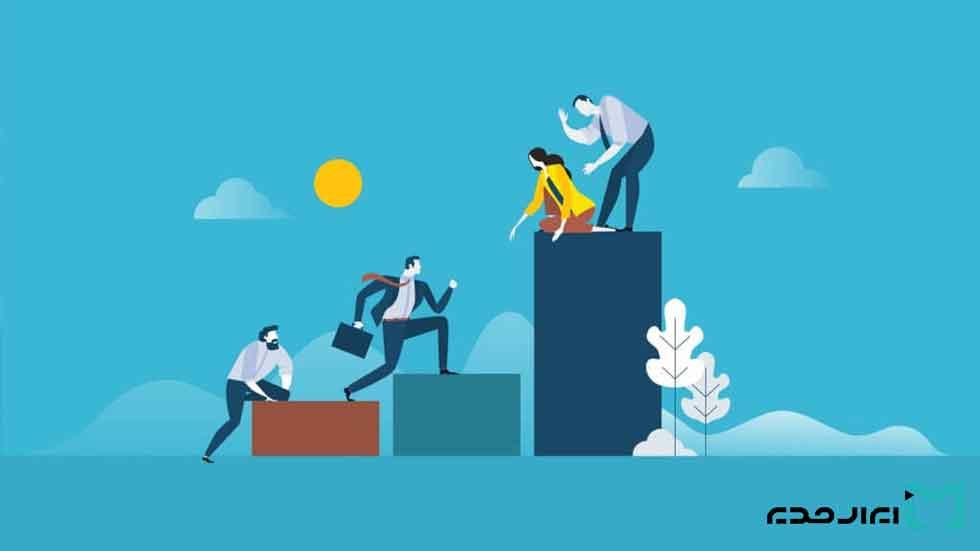 رفتار سازمانی و مدیریت نیروی انسانی